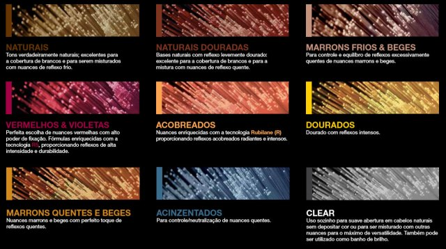 Chromatics da Redken
